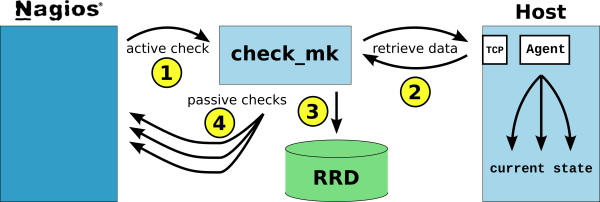 Check MK 原理图